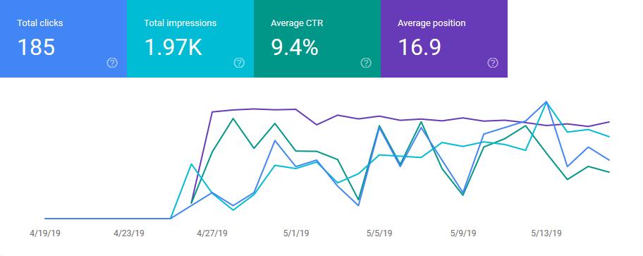 Current Traffic Stats